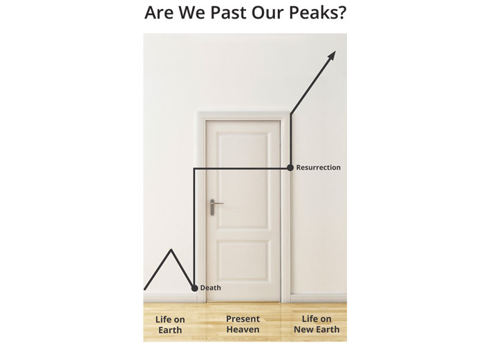 Are We Past Our Peaks? diagram